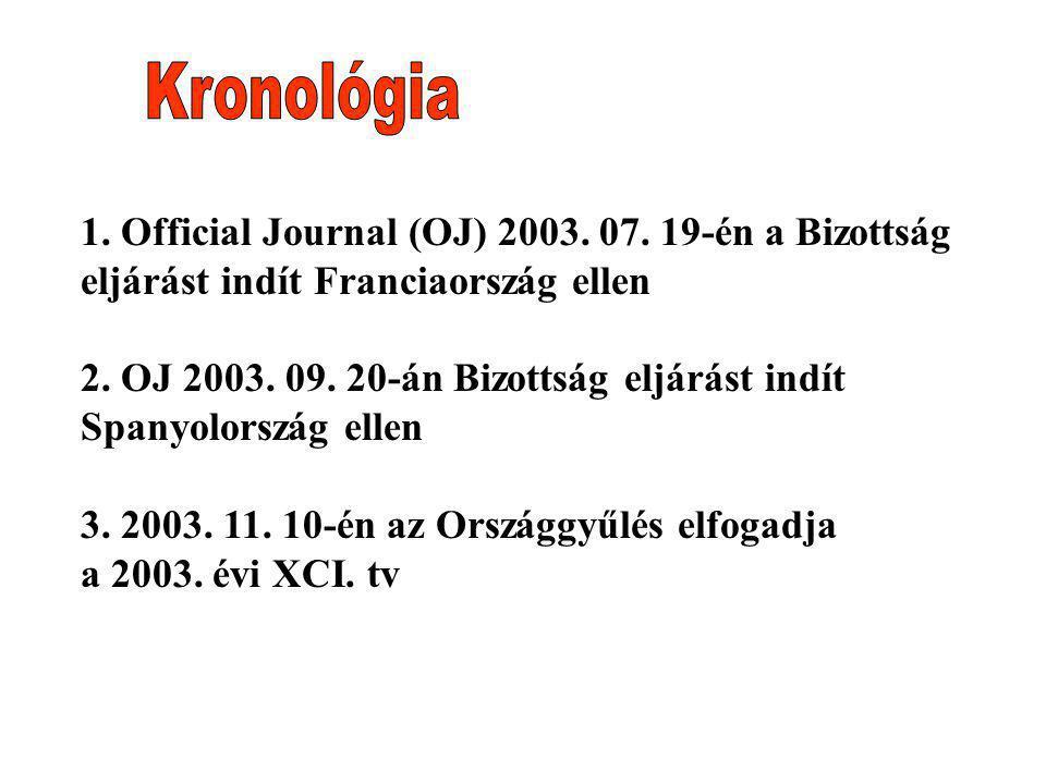 1. Official Journal (OJ) 2003. 07. 19-én a Bizottság eljárást indít Franciaország ellen 2. OJ 2003. 09. 20-án Bizottság eljárást indít Spanyolország e