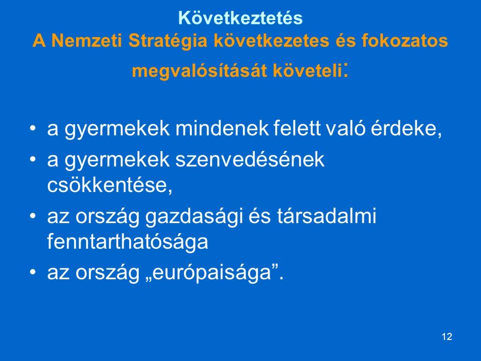 """12 Következtetés A Nemzeti Stratégia következetes és fokozatos megvalósítását követeli : •a gyermekek mindenek felett való érdeke, •a gyermekek szenvedésének csökkentése, •az ország gazdasági és társadalmi fenntarthatósága •az ország """"európaisága ."""