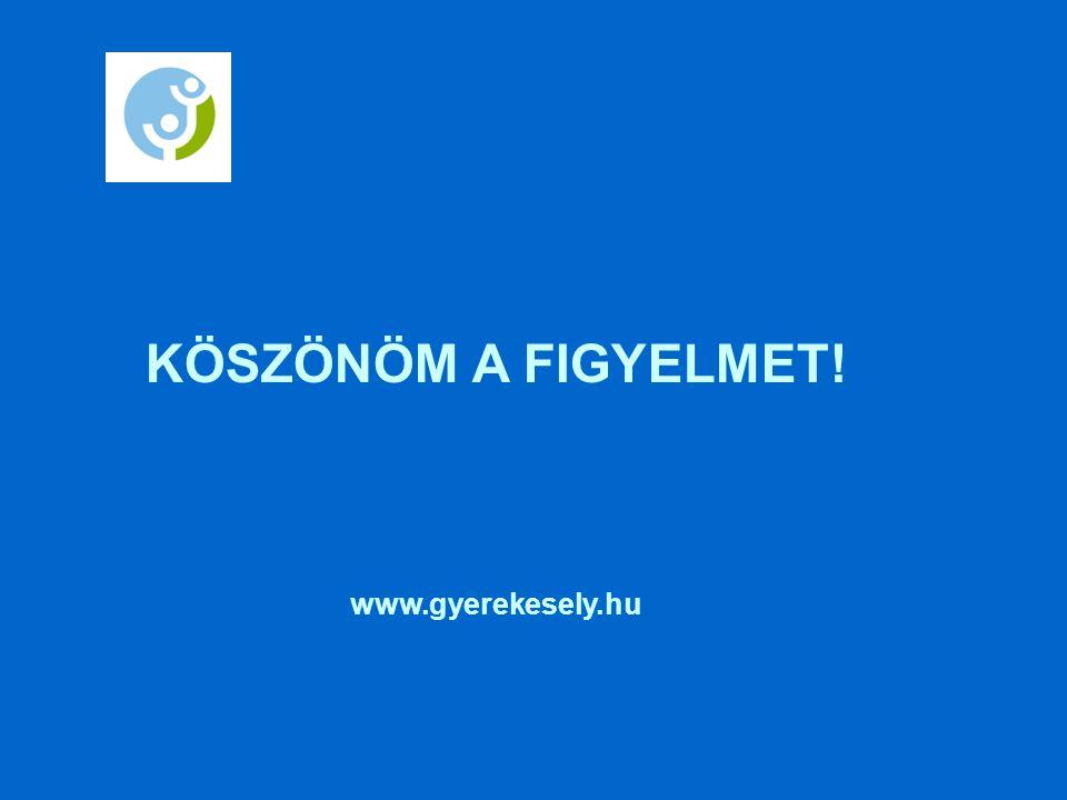 KÖSZÖNÖM A FIGYELMET! www.gyerekesely.hu