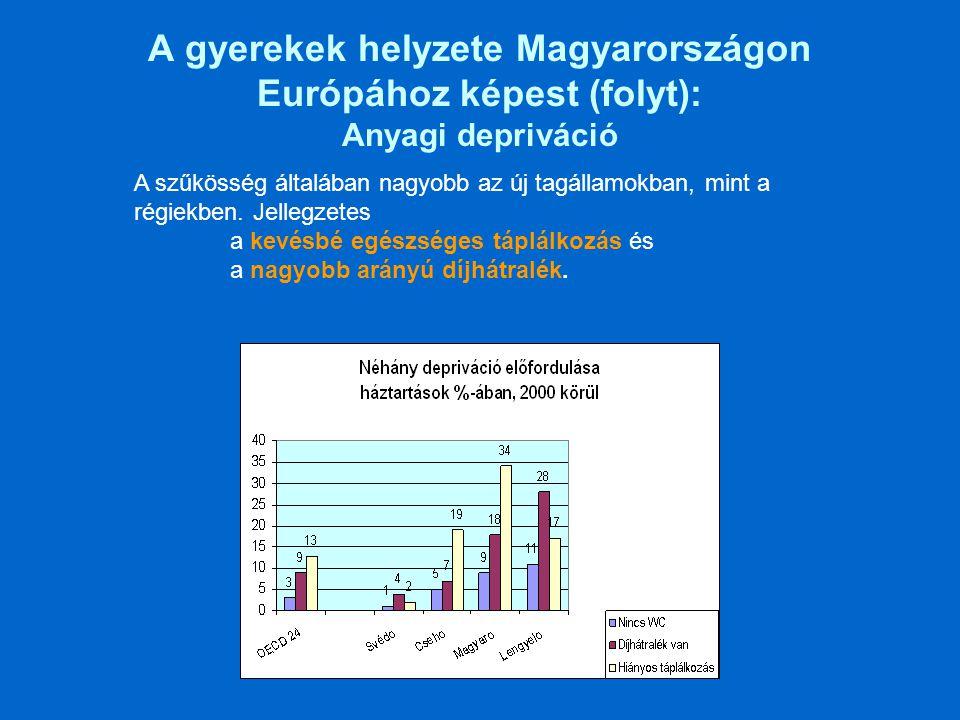 A gyerekek helyzete Magyarországon Európához képest (folyt.): Társadalmi, területi különbségek Szegénység okai(Átlagos gyerekszegénységi arány: EU:19%, MO:20%) Egyedül álló szülők:Szegénységi kockázat valamivel kisebb, mint EU25 (34%- 33%) 3 és többgyerekes családok Szegénységi kockázat valamivel nagyobb (25%-28%) Oktatási egyenlőtlenségek Szegregáltabb, szülői háttér hatása szokatlanul nagy (PISA) Területi egyenlőtlenségek Becslések szerint: Magyarországon különösen nagyok és növekvők.