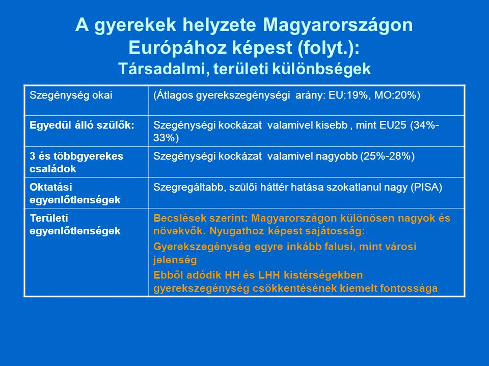 A gyerekek helyzete Magyarországon Európához képest (folyt): Foglalkoztatottság, munkabér Foglalkoztatás:-Szülői (különösen anyai) foglalkoztatás Európában egyik legalacsonyabb -Az összes gyerek 14%-a foglalkoztatott nélküli háztartásban él (negyedik legrosszabb EU 25-ben, átlag 10% alatt) Munkanélküliek ellátása és munkabér:-Munkanélküli ellátás európai átlagon, új tagországokénál valamivel jobb -Munkabérek színvonala azonban relatíve nagyon alacsony, egyenlőtlenségek nagyok.