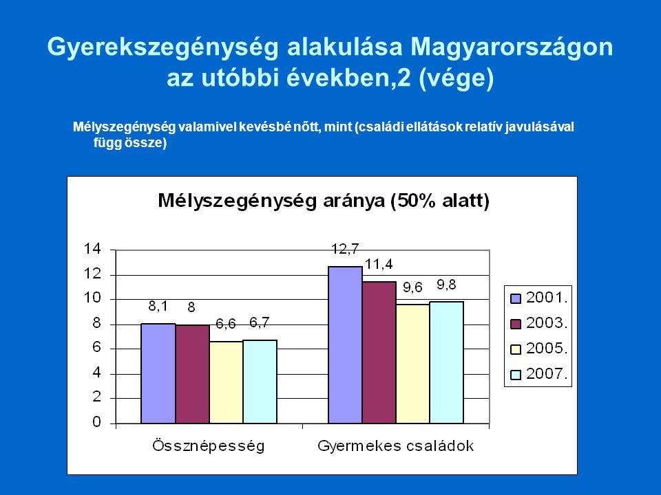 Gyerekszegénység alakulása Magyarországon az utóbbi években,2 (vége) Mélyszegénység valamivel kevésbé nőtt, mint (családi ellátások relatív javulásáva