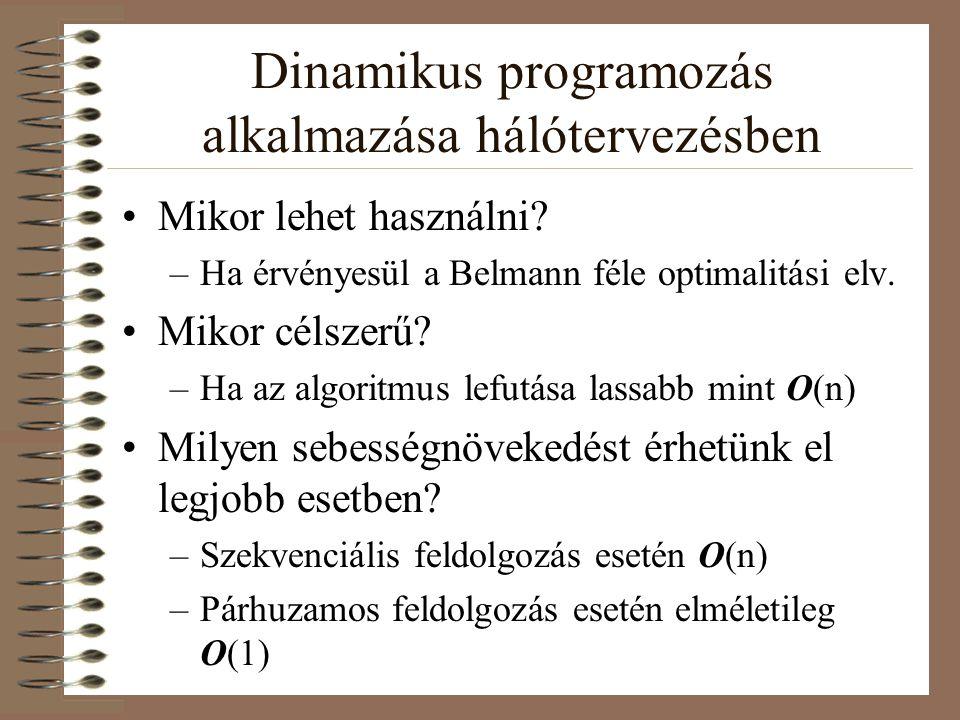 Dinamikus programozás alkalmazása hálótervezésben •Mikor lehet használni.