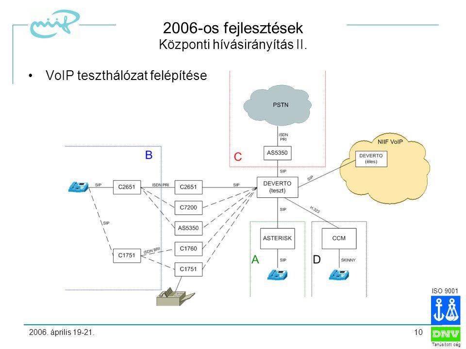 ISO 9001 Tanúsított cég 2006. április 19-21.10 2006-os fejlesztések Központi hívásirányítás II.