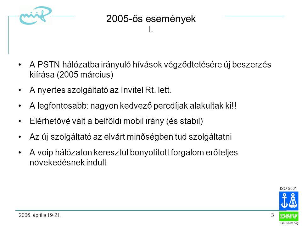 ISO 9001 Tanúsított cég 2006. április 19-21.3 2005-ös események I.