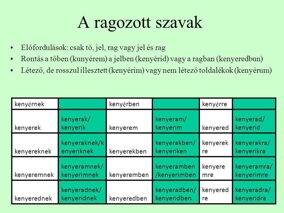 A vizsgálati anyag alapja •60 kétszótagú főnév, Németh Kornél gating vizsgálata alapján •Forrás: MOKK korpusz (www.szoszablya.hu) •4 csoport egyediség