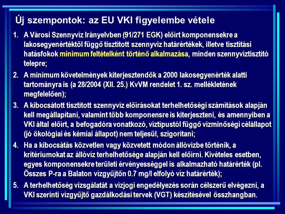 Új szempontok: az EU VKI figyelembe vétele 1.A Városi Szennyvíz Irányelvben (91/271 EGK) előírt komponensekre a lakosegyenértéktől függő tisztított szennyvíz határértékek, illetve tisztítási hatásfokok minimum feltételként történő alkalmazása, minden szennyvíztisztító telepre; 2.A minimum követelmények kiterjesztendők a 2000 lakosegyenérték alatti tartományra is (a 28/2004 (XII.