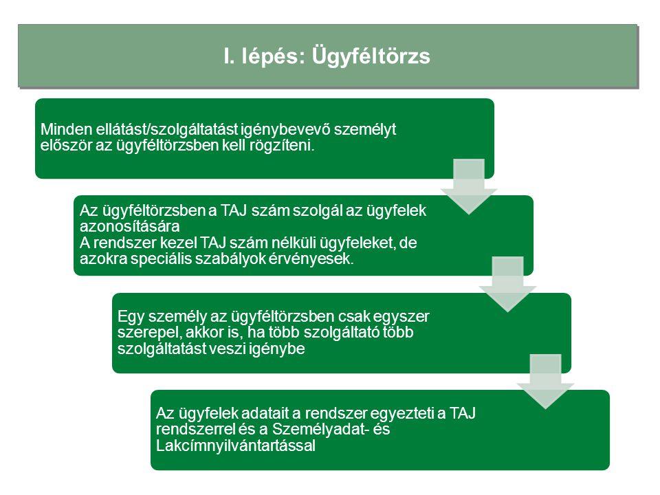 I. lépés: Ügyféltörzs Minden ellátást/szolgáltatást igénybevevő személyt először az ügyféltörzsben kell rögzíteni. Az ügyféltörzsben a TAJ szám szolgá