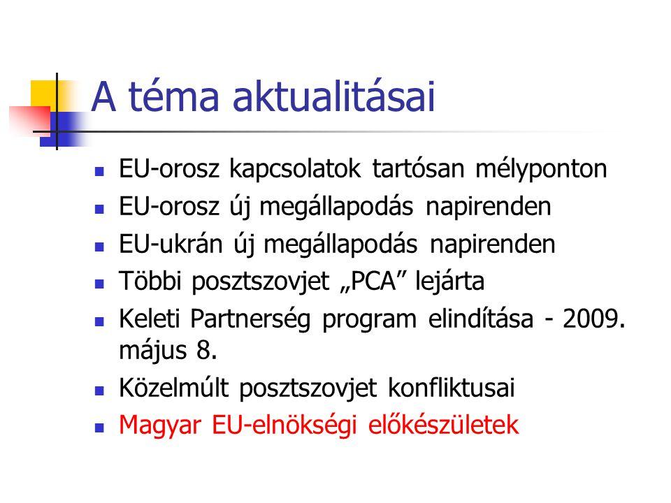 """A téma aktualitásai  EU-orosz kapcsolatok tartósan mélyponton  EU-orosz új megállapodás napirenden  EU-ukrán új megállapodás napirenden  Többi posztszovjet """"PCA lejárta  Keleti Partnerség program elindítása - 2009."""