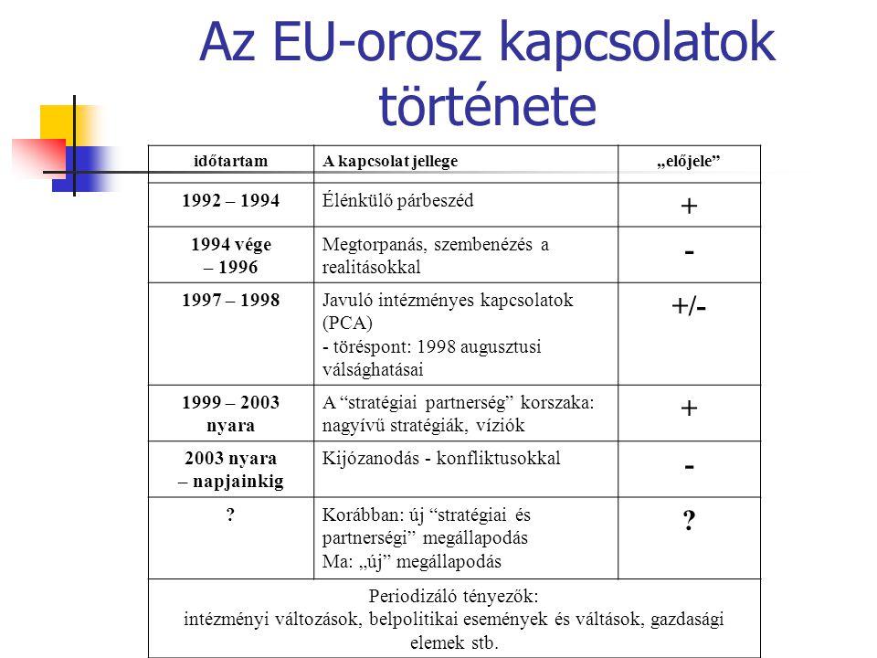 """Az EU-orosz kapcsolatok története időtartamA kapcsolat jellege""""előjele 1992 – 1994Élénkülő párbeszéd + 1994 vége – 1996 Megtorpanás, szembenézés a realitásokkal - 1997 – 1998Javuló intézményes kapcsolatok (PCA) - töréspont: 1998 augusztusi válsághatásai +/- 1999 – 2003 nyara A stratégiai partnerség korszaka: nagyívű stratégiák, víziók + 2003 nyara – napjainkig Kijózanodás - konfliktusokkal - ?Korábban: új stratégiai és partnerségi megállapodás Ma: """"új megállapodás ."""