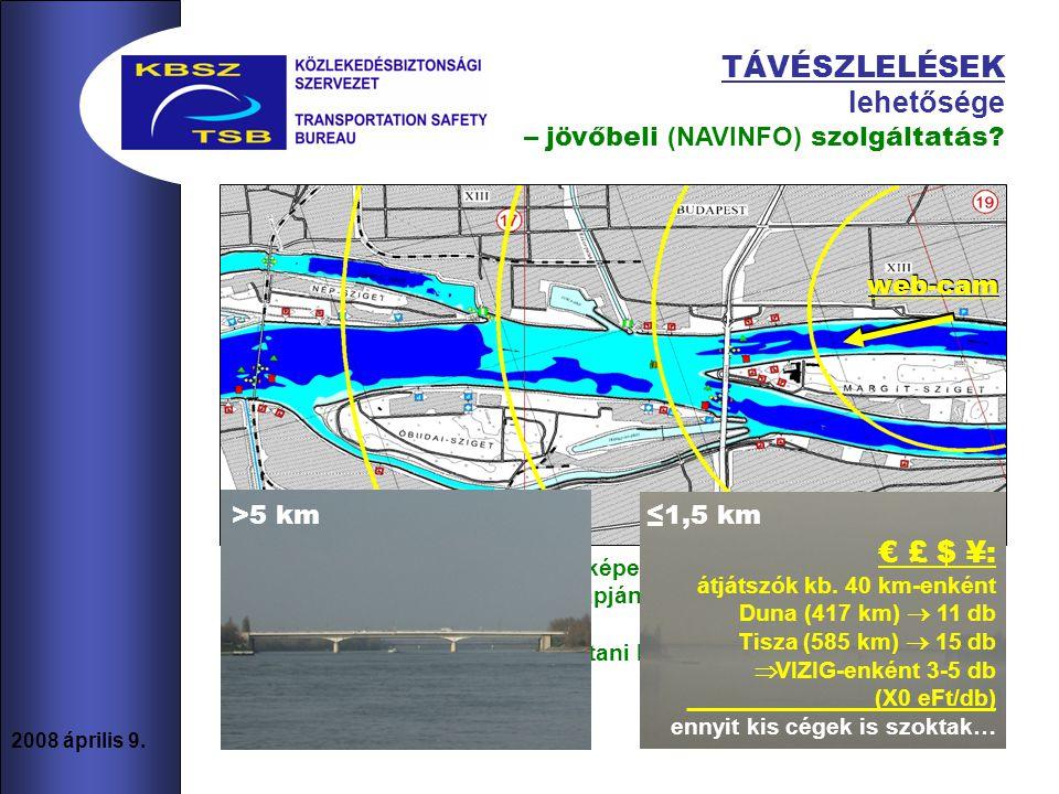 """9 2008 április 9. Ismert helyű és irányú web-cam képe + megfelelő tereptárgy-térkép alapján (ún.""""láthatósági térkép"""") távolból is meghatározható az ot"""