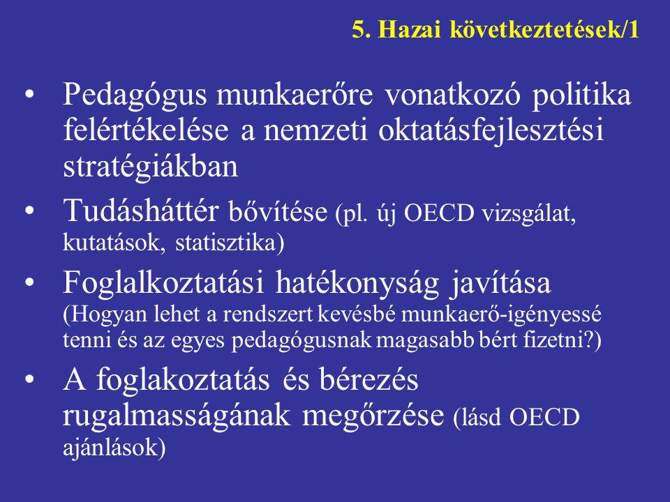5. Hazai következtetések/1 •Pedagógus munkaerőre vonatkozó politika felértékelése a nemzeti oktatásfejlesztési stratégiákban •Tudásháttér bővítése (pl