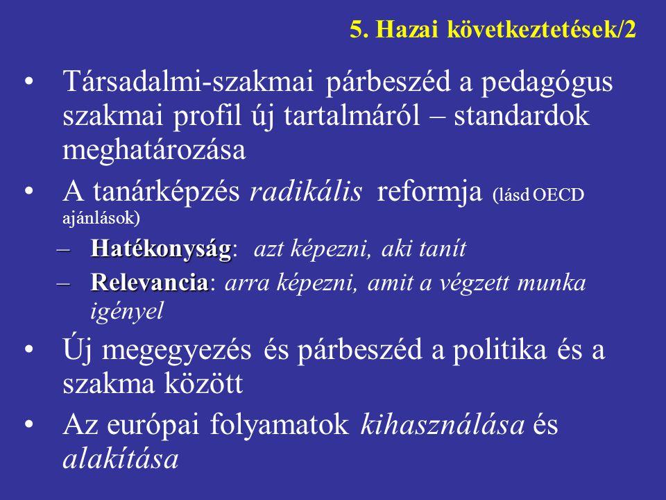 5. Hazai következtetések/2 •Társadalmi-szakmai párbeszéd a pedagógus szakmai profil új tartalmáról – standardok meghatározása •A tanárképzés radikális