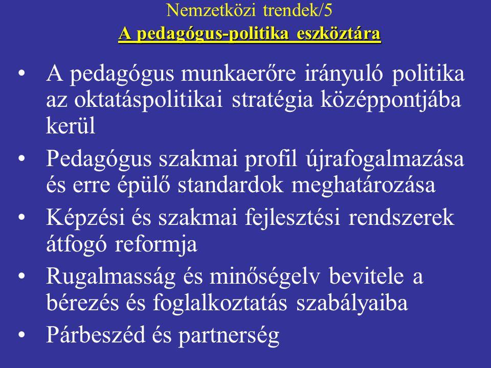 A pedagógus-politika eszköztára Nemzetközi trendek/5 A pedagógus-politika eszköztára •A pedagógus munkaerőre irányuló politika az oktatáspolitikai stratégia középpontjába kerül •Pedagógus szakmai profil újrafogalmazása és erre épülő standardok meghatározása •Képzési és szakmai fejlesztési rendszerek átfogó reformja •Rugalmasság és minőségelv bevitele a bérezés és foglalkoztatás szabályaiba •Párbeszéd és partnerség