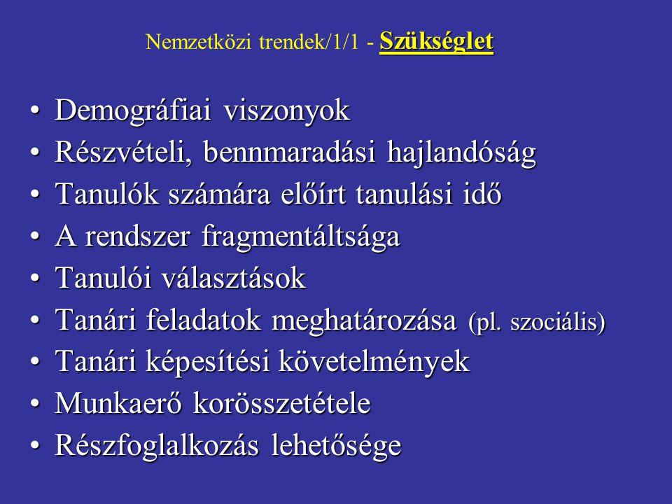 Szükséglet Nemzetközi trendek/1/1 - Szükséglet •Demográfiai viszonyok •Részvételi, bennmaradási hajlandóság •Tanulók számára előírt tanulási idő •A rendszer fragmentáltsága •Tanulói választások •Tanári feladatok meghatározása (pl.