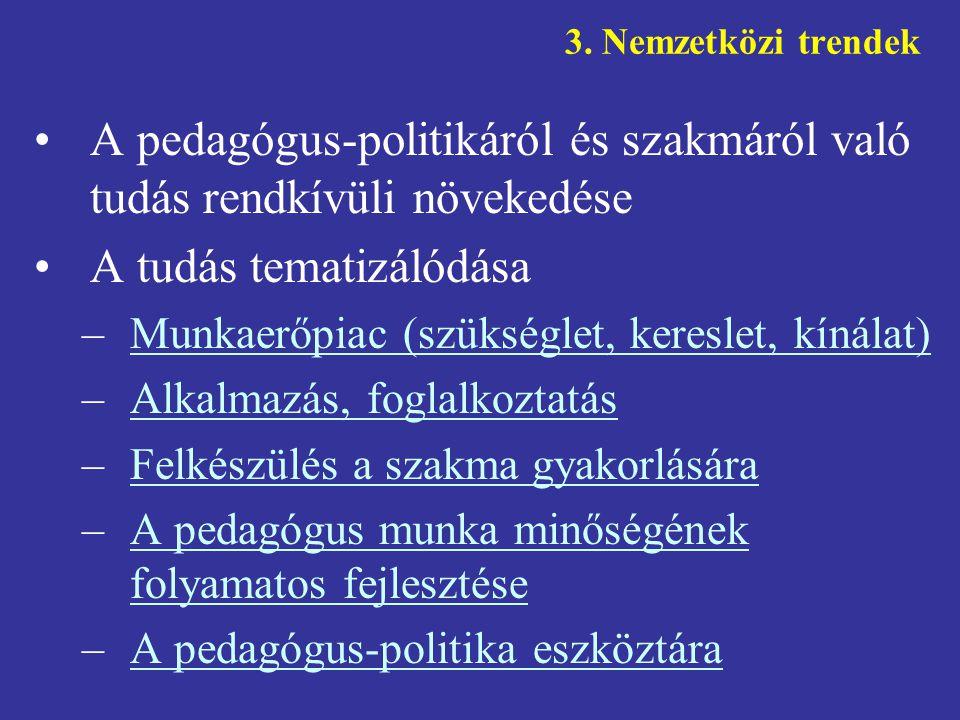 3. Nemzetközi trendek •A pedagógus-politikáról és szakmáról való tudás rendkívüli növekedése •A tudás tematizálódása –Munkaerőpiac (szükséglet, keresl