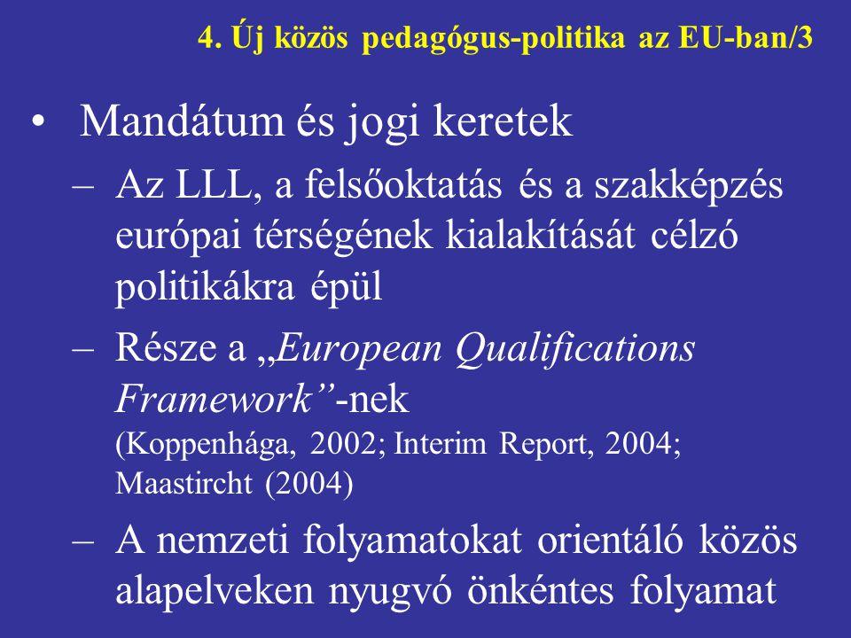 4. Új közös pedagógus-politika az EU-ban/3 •Mandátum és jogi keretek –Az LLL, a felsőoktatás és a szakképzés európai térségének kialakítását célzó pol