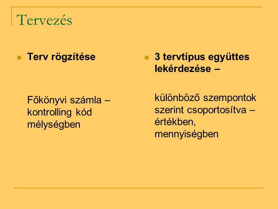 Tervezés  Terv rögzítése Főkönyvi számla – kontrolling kód mélységben  3 tervtípus együttes lekérdezése – különböző szempontok szerint csoportosítva
