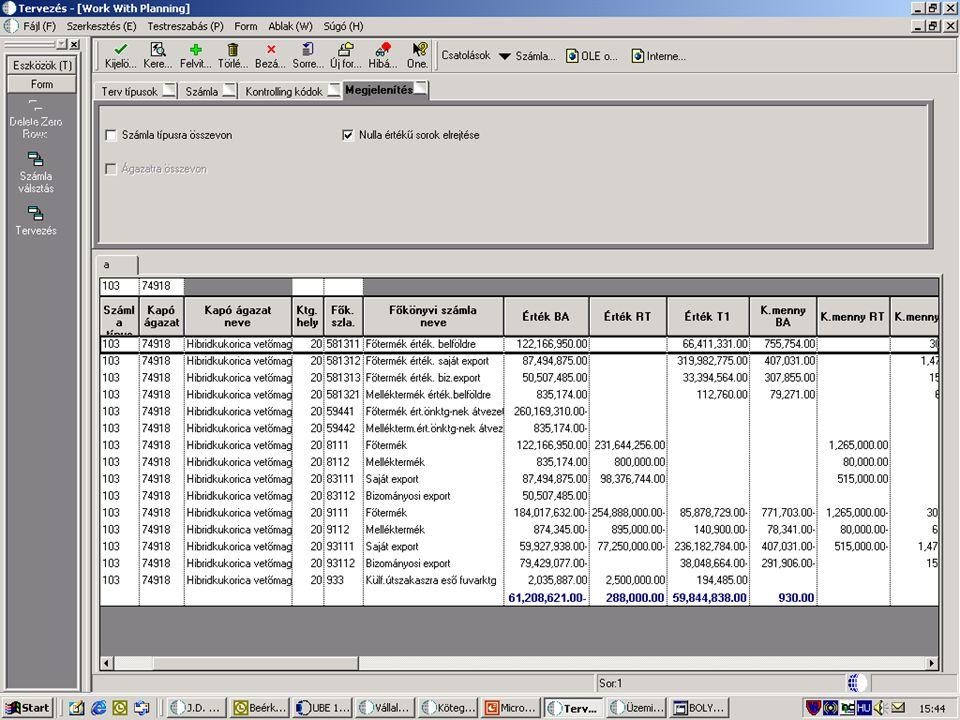 A termék  Üzemi értékelő riportok  Havi controlling jelentés  stb.