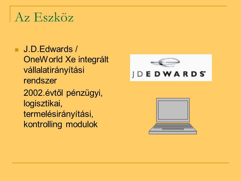 Az Eszköz  J.D.Edwards / OneWorld Xe integrált vállalatirányítási rendszer 2002.évtől pénzügyi, logisztikai, termelésirányítási, kontrolling modulok