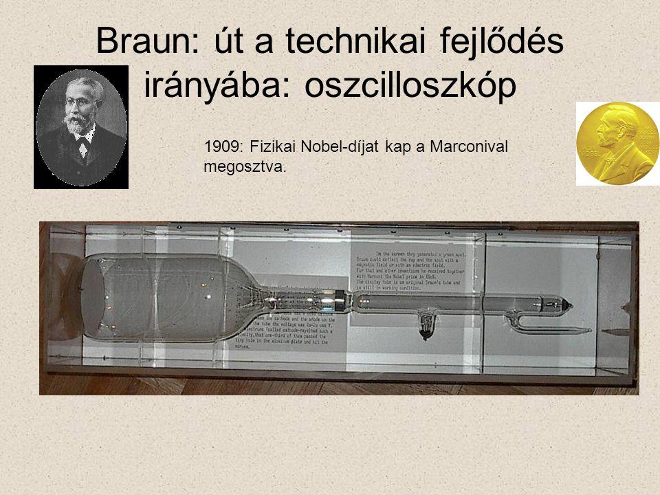 Braun: út a technikai fejlődés irányába: oszcilloszkóp 1909: Fizikai Nobel-díjat kap a Marconival megosztva.