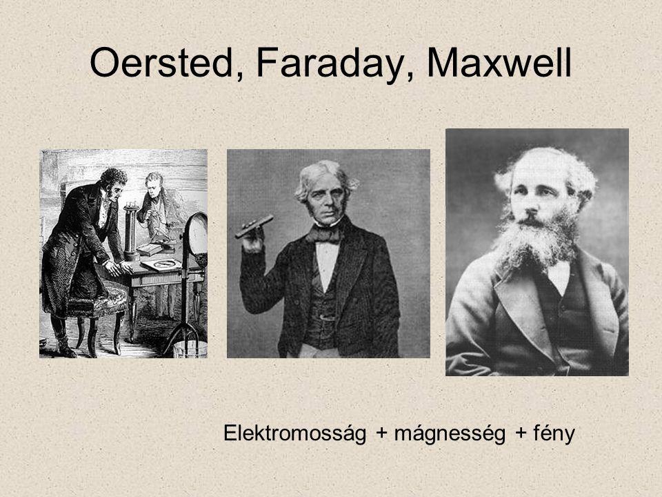 Oersted, Faraday, Maxwell Elektromosság + mágnesség + fény