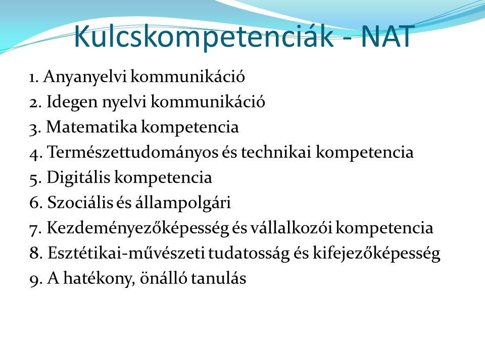 Kulcskompetenciák - NAT 1. Anyanyelvi kommunikáció 2. Idegen nyelvi kommunikáció 3. Matematika kompetencia 4. Természettudományos és technikai kompete