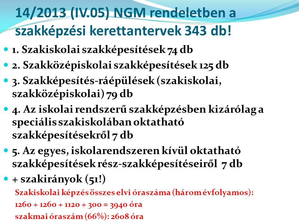 14/2013 (IV.05) NGM rendeletben a szakképzési kerettantervek 343 db!  1. Szakiskolai szakképesítések 74 db  2. Szakközépiskolai szakképesítések 125
