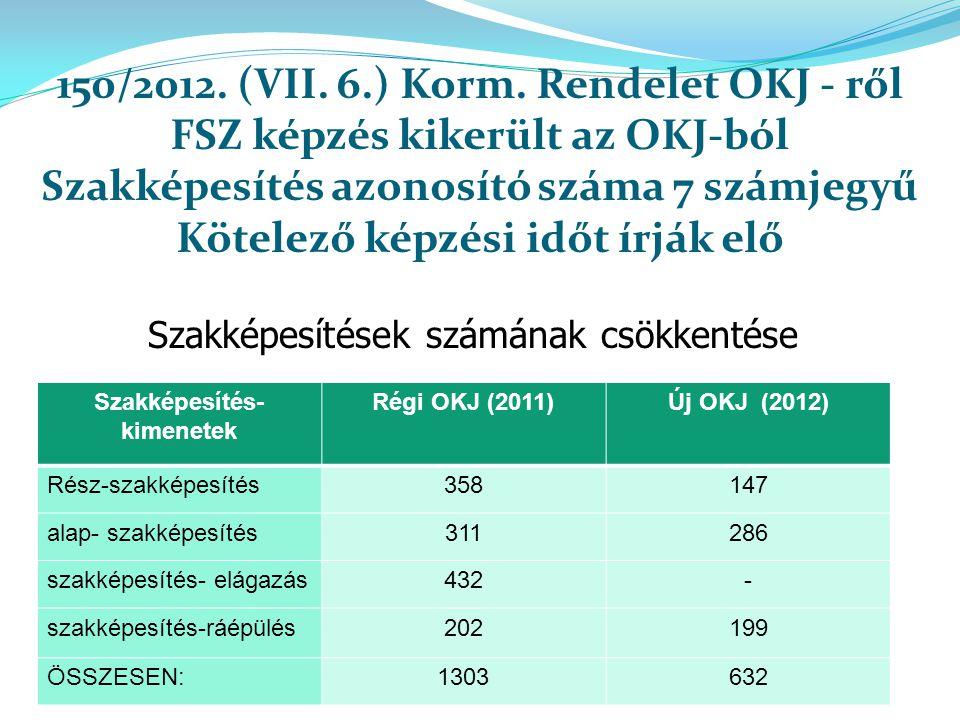 150/2012. (VII. 6.) Korm. Rendelet OKJ - ről FSZ képzés kikerült az OKJ-ból Szakképesítés azonosító száma 7 számjegyű Kötelező képzési időt írják elő