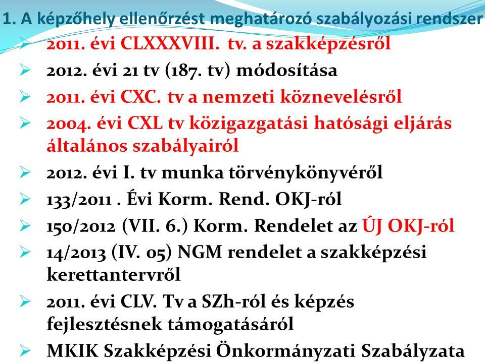 1. A képzőhely ellenőrzést meghatározó szabályozási rendszer  2011. évi CLXXXVIII. tv. a szakképzésről  2012. évi 21 tv (187. tv) módosítása  2011.