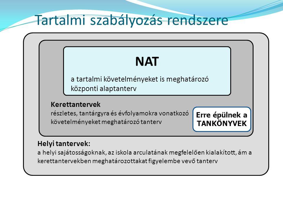 Kulcskompetenciák - NAT 1.Anyanyelvi kommunikáció 2.