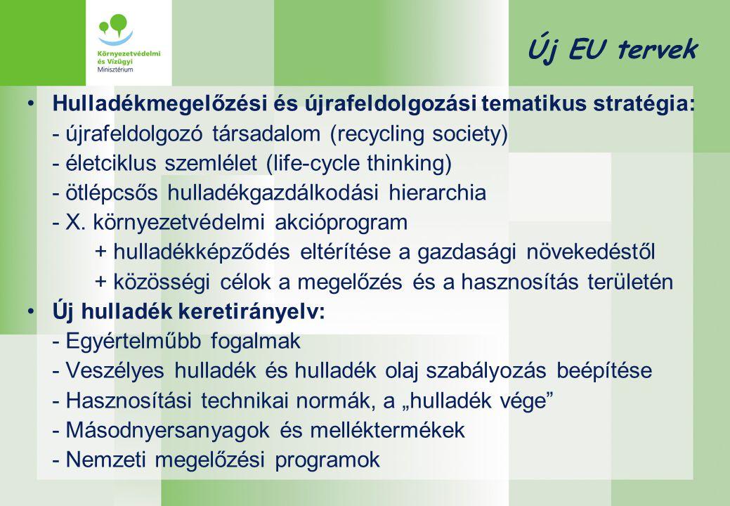 Új EU tervek •Hulladékmegelőzési és újrafeldolgozási tematikus stratégia: - újrafeldolgozó társadalom (recycling society) - életciklus szemlélet (life