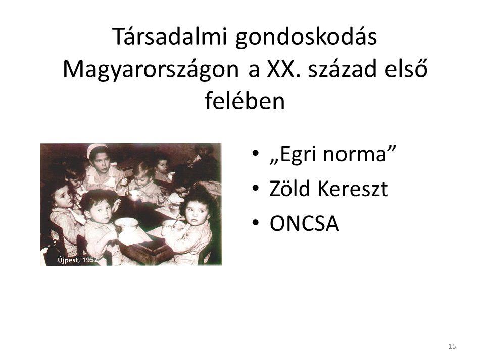 """Társadalmi gondoskodás Magyarországon a XX. század első felében • """"Egri norma"""" • Zöld Kereszt • ONCSA 15"""