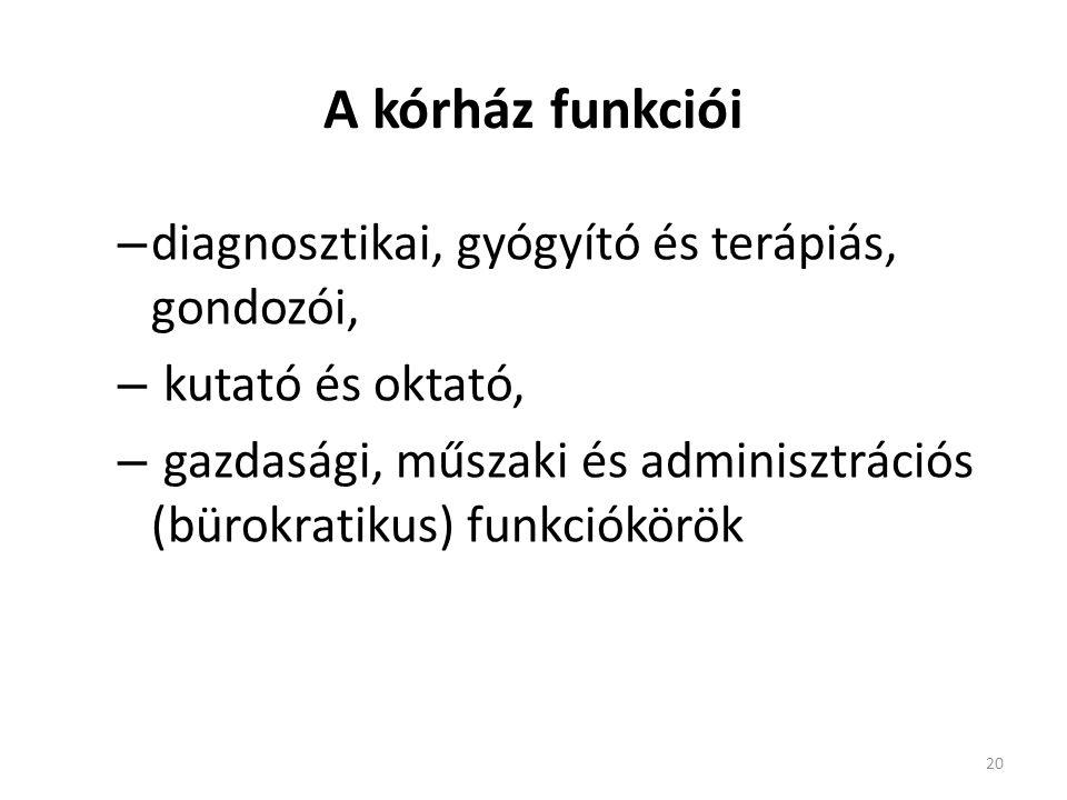 A kórház funkciói – diagnosztikai, gyógyító és terápiás, gondozói, – kutató és oktató, – gazdasági, műszaki és adminisztrációs (bürokratikus) funkciók