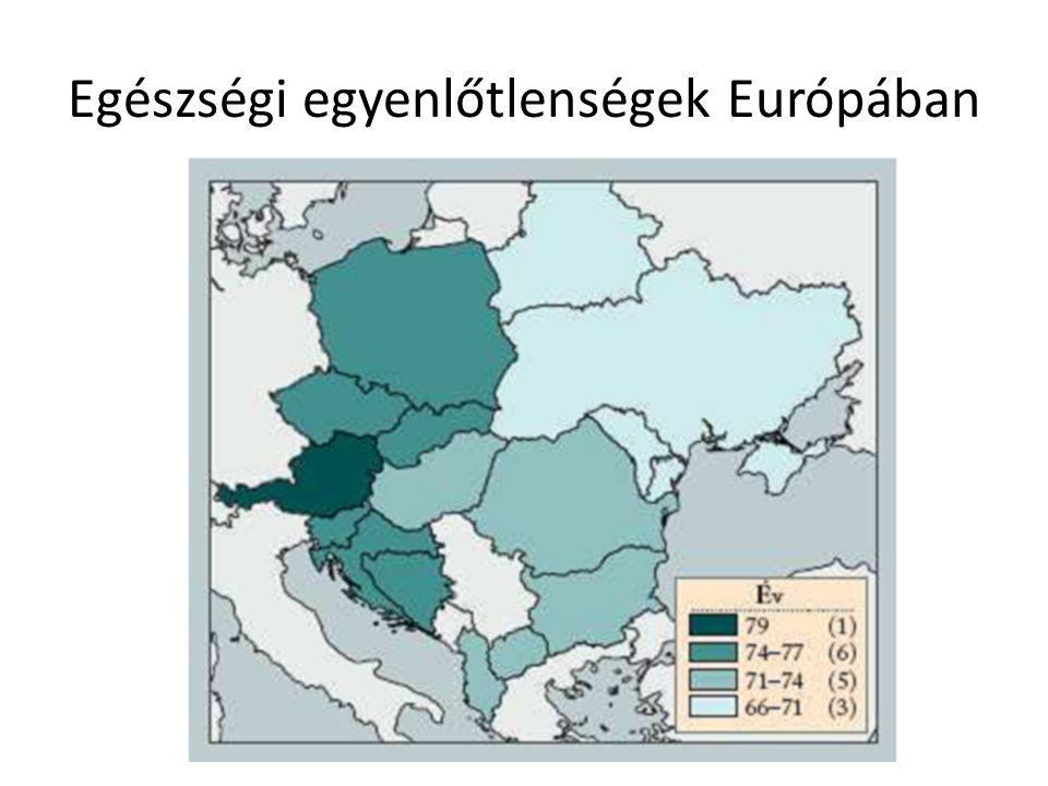 Egészségi egyenlőtlenségek Európában