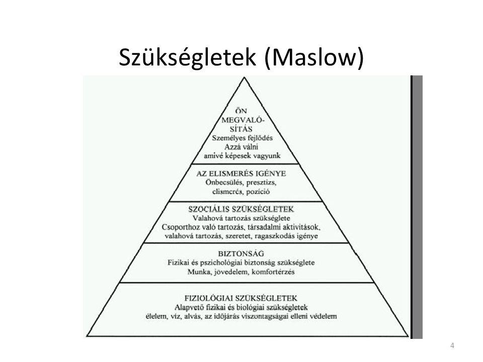 Szükségletek (Maslow) 4