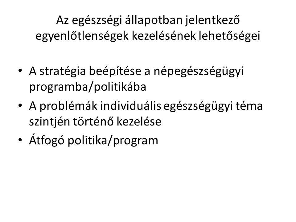 Az egészségi állapotban jelentkező egyenlőtlenségek kezelésének lehetőségei • A stratégia beépítése a népegészségügyi programba/politikába • A problém