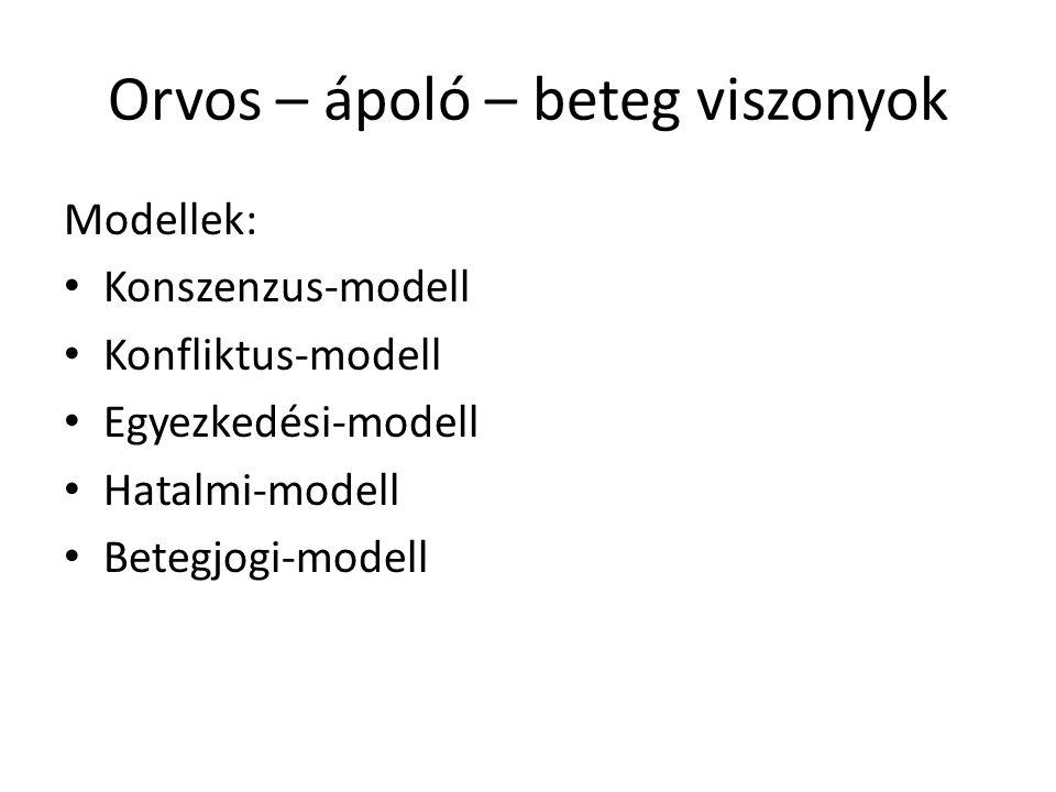 Orvos – ápoló – beteg viszonyok Modellek: • Konszenzus-modell • Konfliktus-modell • Egyezkedési-modell • Hatalmi-modell • Betegjogi-modell