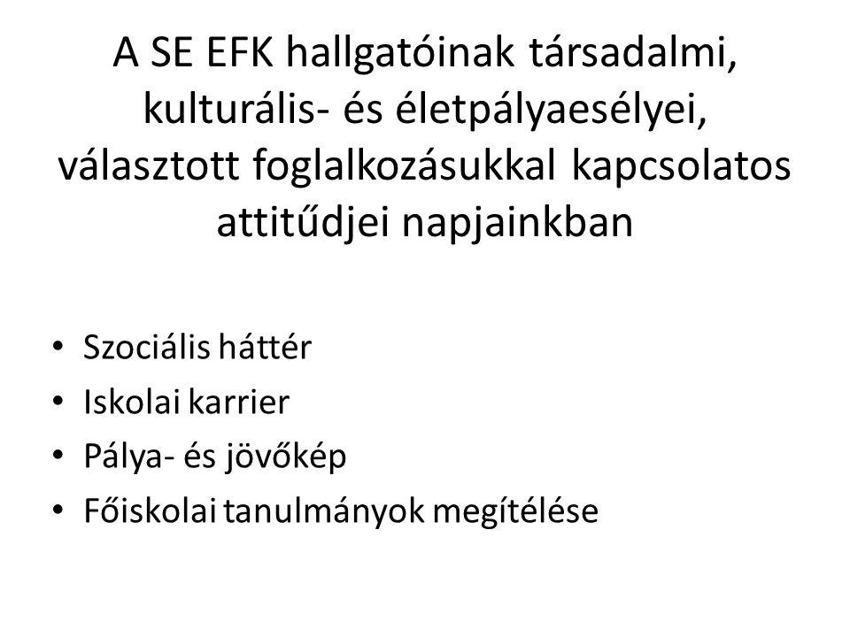 A SE EFK hallgatóinak társadalmi, kulturális- és életpályaesélyei, választott foglalkozásukkal kapcsolatos attitűdjei napjainkban • Szociális háttér •