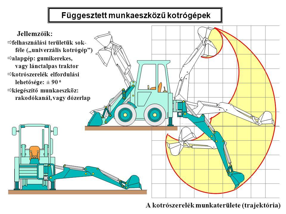 """A kotrószerelék munkaterülete (trajektória) Jellemzőik:  felhasználási területük sok- féle (""""univerzális kotrógép )  alapgép: gumikerekes, vagy lánctalpas traktor  kotrószerelék elfordulási lehetősége: ± 90 o  kiegészítő munkaeszköz: rakodókanál, vagy dózerlap Függesztett munkaeszközű kotrógépek"""