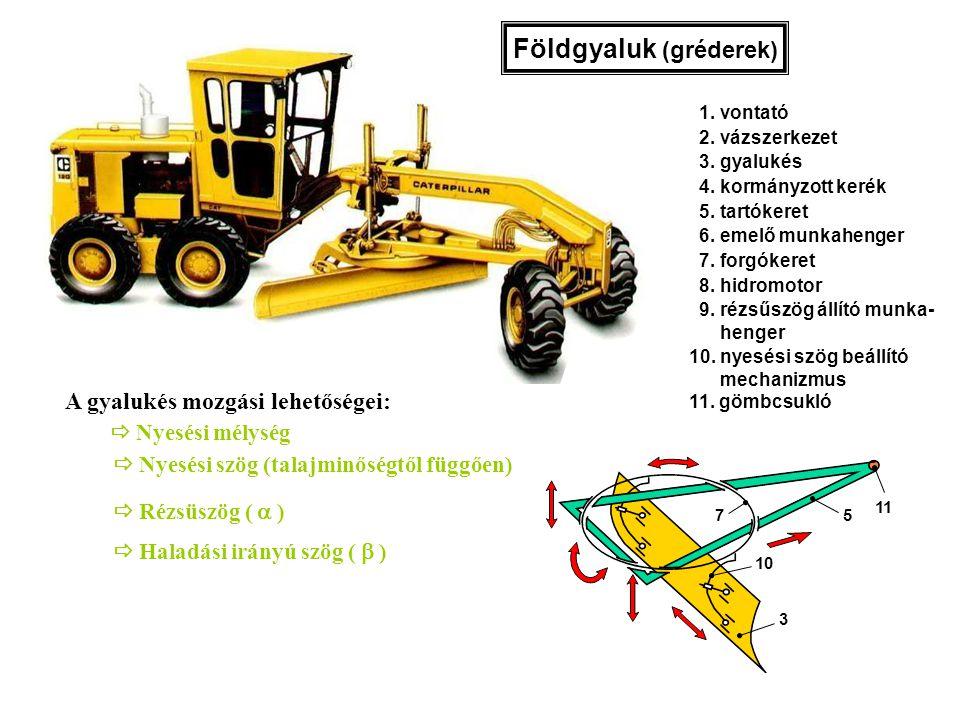 1.vontató 2. vázszerkezet 3. gyalukés 4. kormányzott kerék 5.