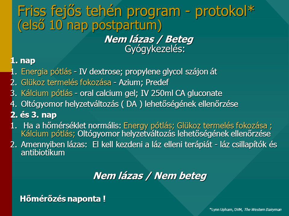 Friss fejős tehén program - protokol* (első 10 nap postpartum) Nem lázas / Beteg Gyógykezelés: 1.