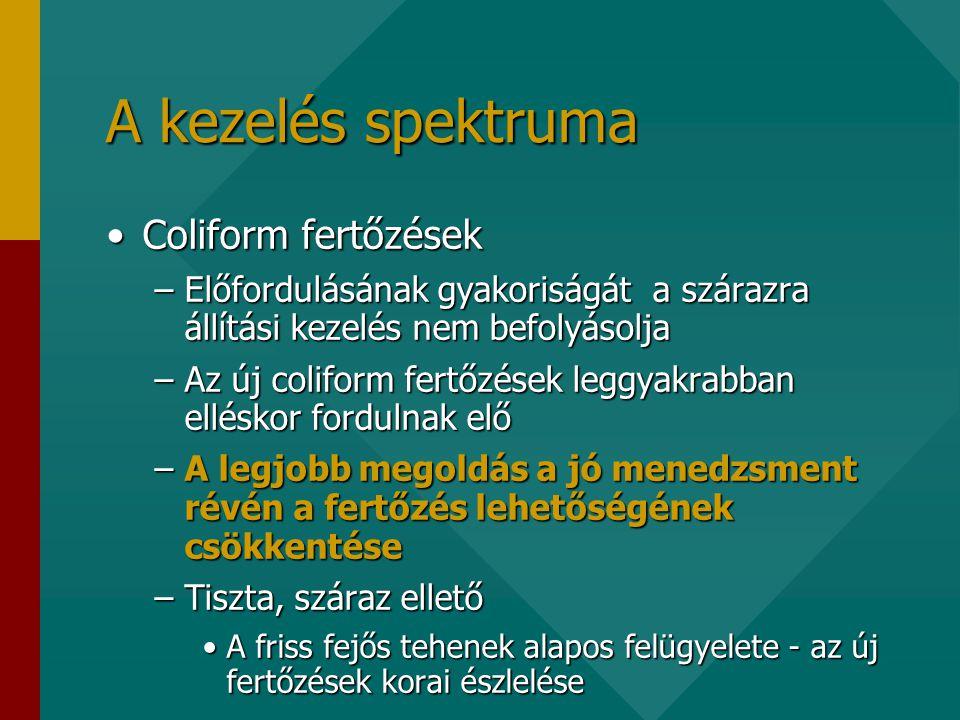 A kezelés spektruma •Coliform fertőzések –Előfordulásának gyakoriságát a szárazra állítási kezelés nem befolyásolja –Az új coliform fertőzések leggyakrabban elléskor fordulnak elő –A legjobb megoldás a jó menedzsment révén a fertőzés lehetőségének csökkentése –Tiszta, száraz ellető •A friss fejős tehenek alapos felügyelete - az új fertőzések korai észlelése