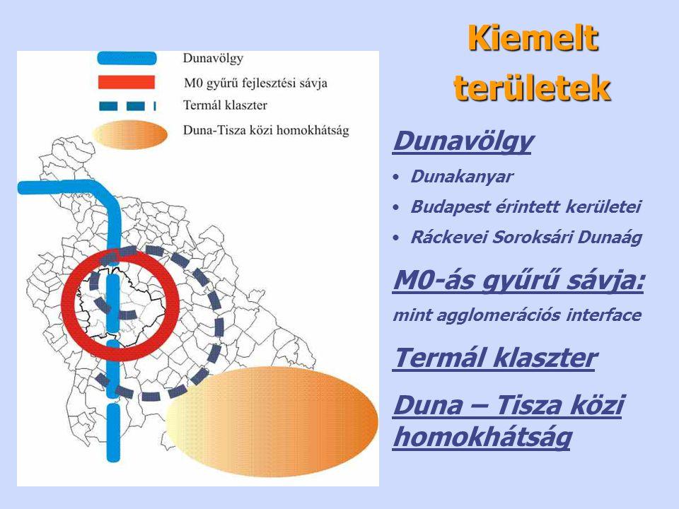 Kiemeltterületek Dunavölgy • Dunakanyar • Budapest érintett kerületei • Ráckevei Soroksári Dunaág M0-ás gyűrű sávja: mint agglomerációs interface Term