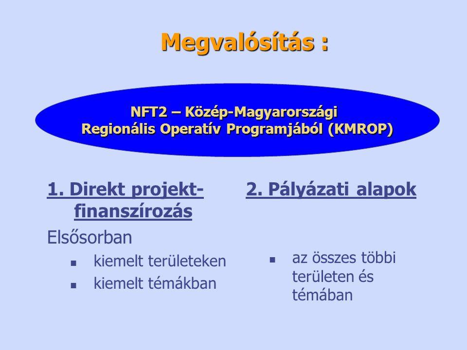 Megvalósítás : NFT2 – Közép-Magyarországi Regionális Operatív Programjából (KMROP) 1. Direkt projekt- finanszírozás Elsősorban  kiemelt területeken 