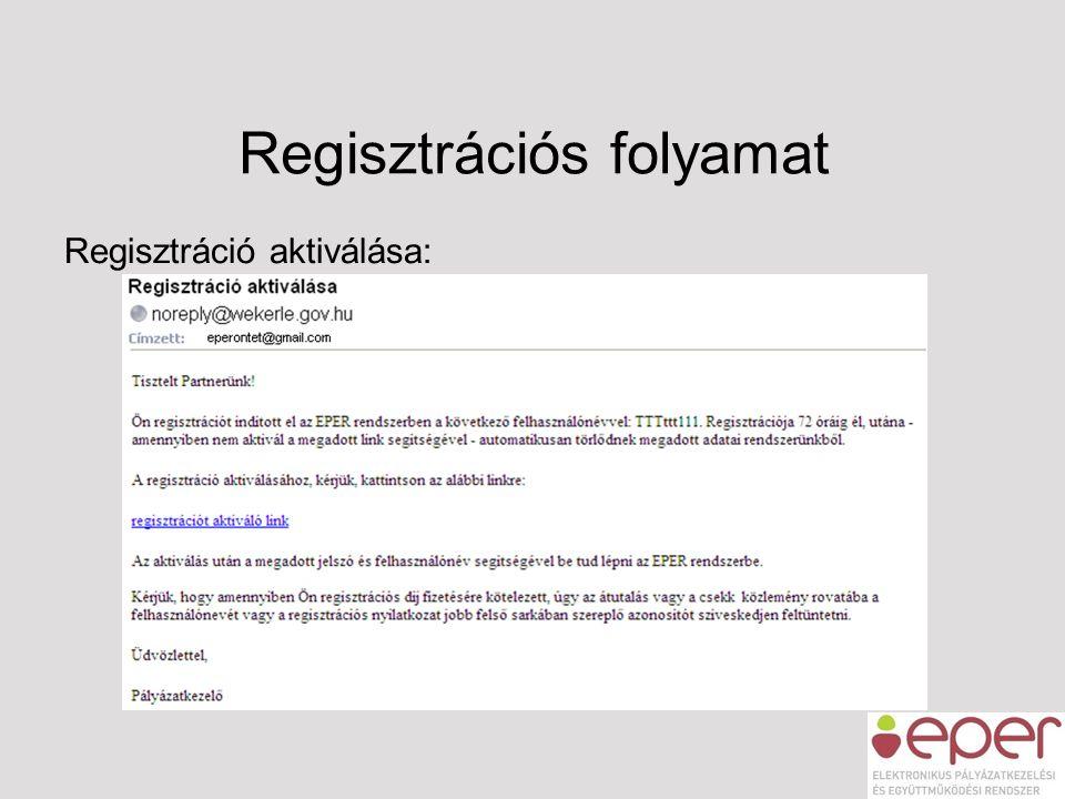 Regisztrációs folyamat Regisztráció aktiválása: