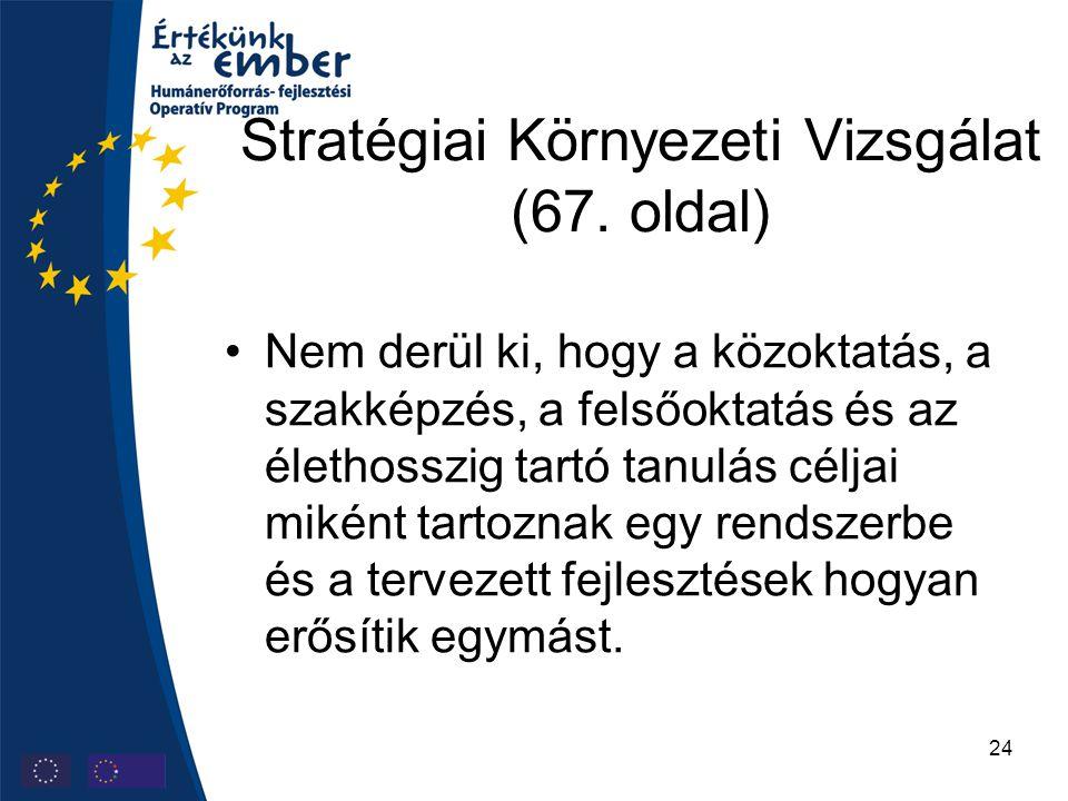 24 Stratégiai Környezeti Vizsgálat (67.