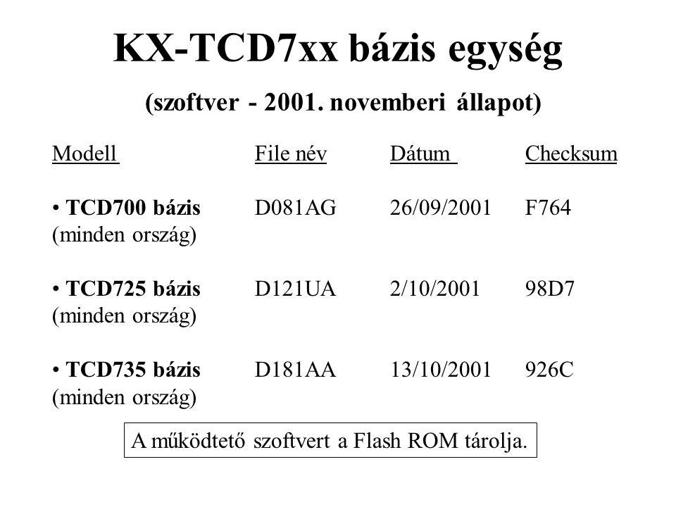 KX-TCD7xx bázis egység (szoftver - 2001. novemberi állapot) ModellFile névDátumChecksum • TCD700 bázisD081AG26/09/2001F764 (minden ország) • TCD725 bá