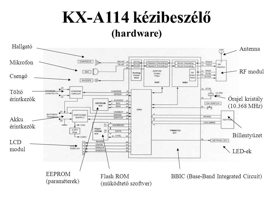 KX-A114 kézibeszélő (hardware) BBIC (Base-Band Integrated Circuit) RF modul Flash ROM (működtető szoftver) EEPROM (paraméterek) Órajel kristály (10.36
