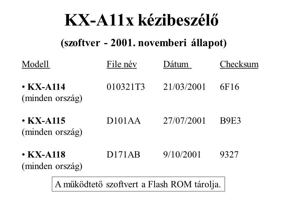 KX-A11x kézibeszélő (szoftver - 2001. novemberi állapot) ModellFile névDátumChecksum • KX-A114010321T321/03/20016F16 (minden ország) • KX-A115D101AA27